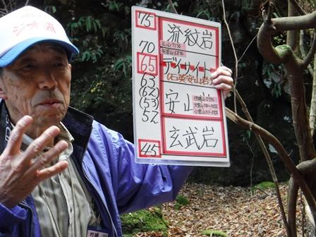 2ガイドの先生による岩の説明.JPG